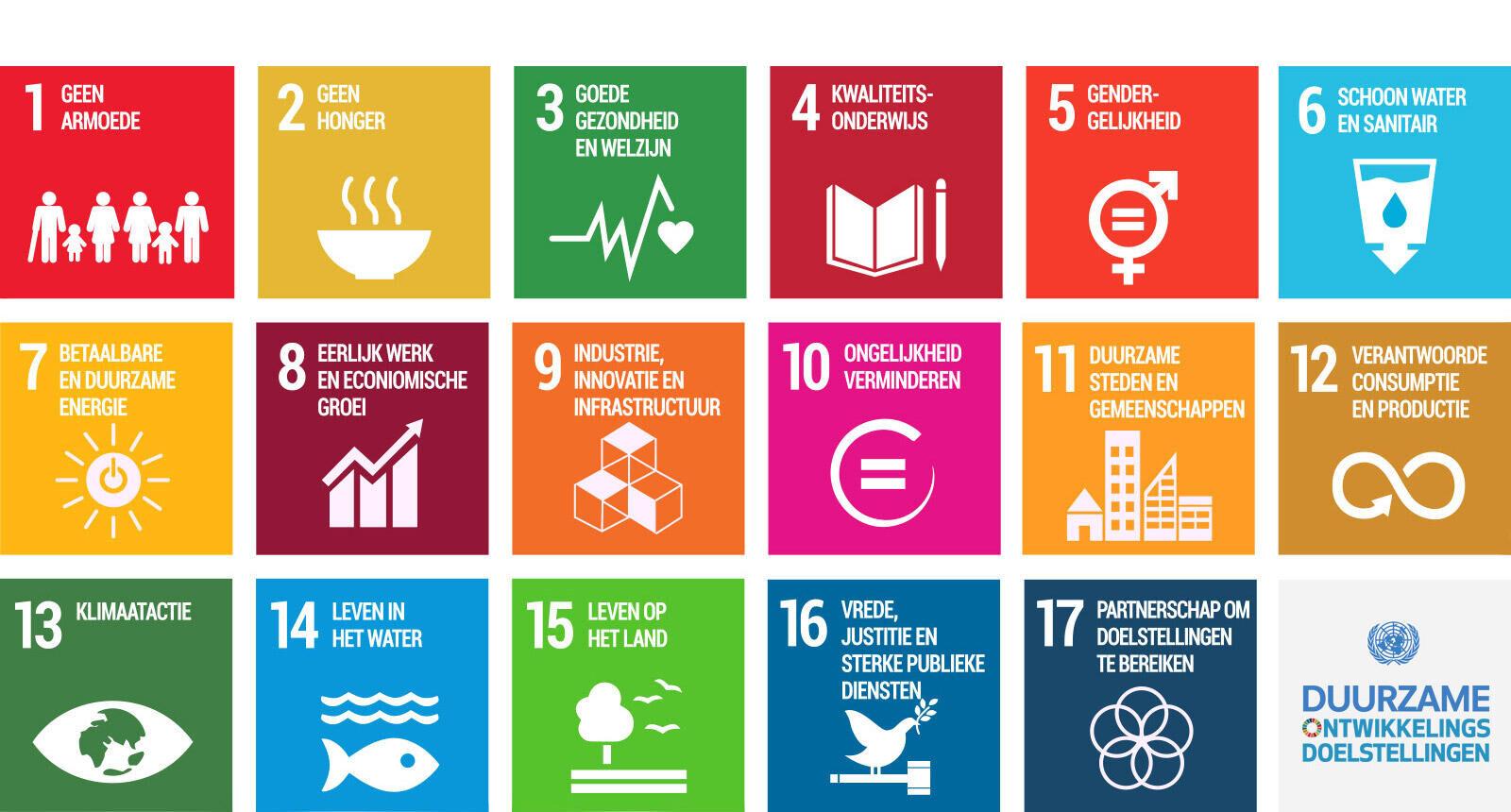 People, Planet, Prosperity, Peace & Partnerships